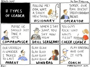 5 Types of Leadership And How To Deal Them